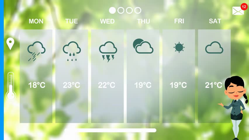 Weather forecast in vector animation | Shutterstock HD Video #1015784308