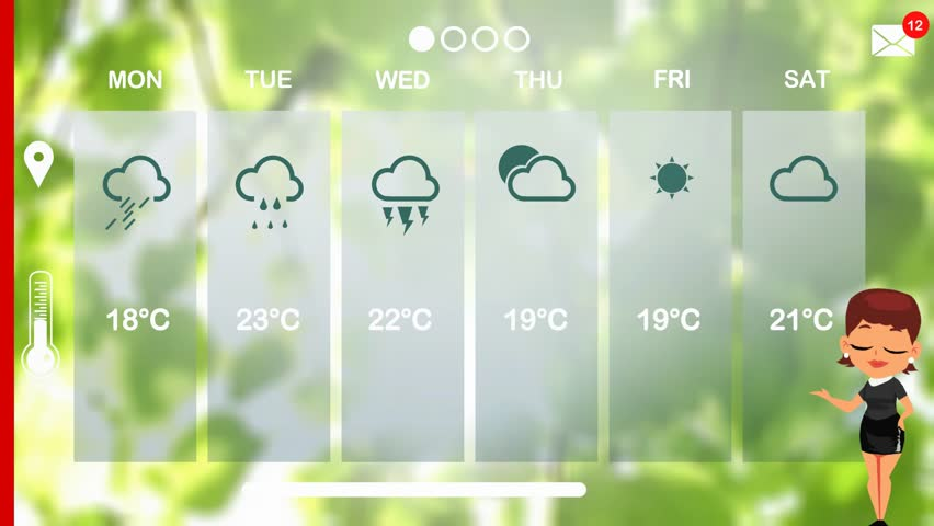 Weather forecast in vector animation | Shutterstock HD Video #1015784317