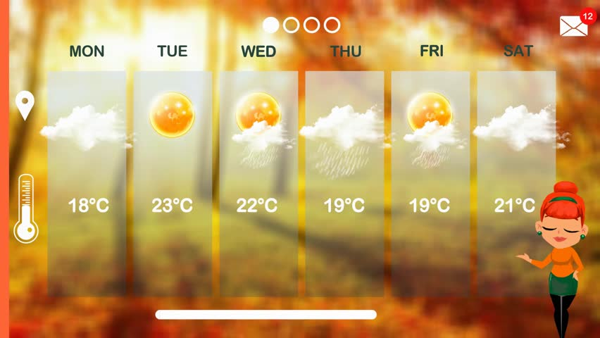 Weather forecast in vector animation | Shutterstock HD Video #1015784332