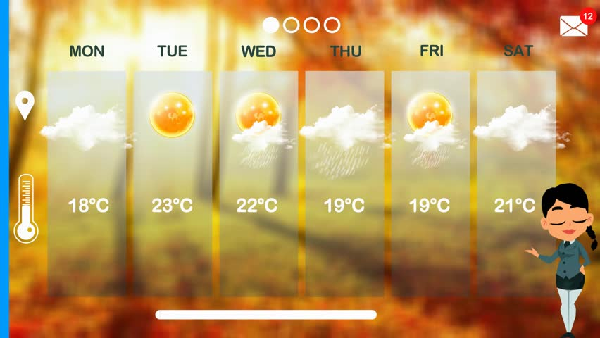 Weather forecast in vector animation | Shutterstock HD Video #1015784338