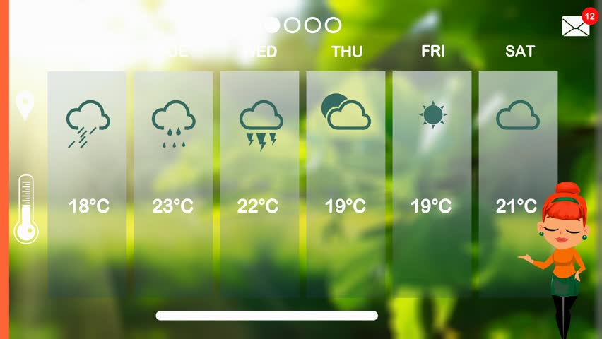 Weather forecast in vector animation | Shutterstock HD Video #1015784353