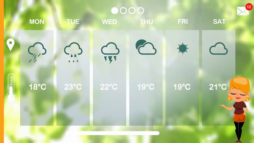 Weather forecast in vector animation | Shutterstock HD Video #1015784398