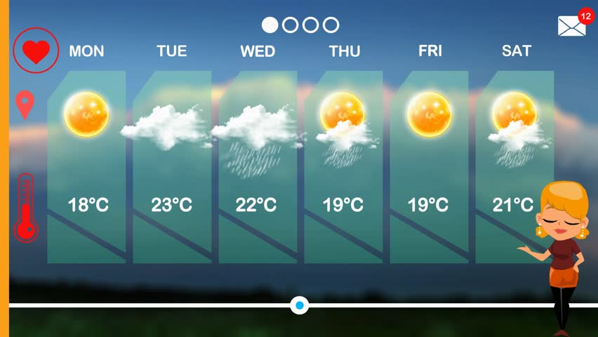 Weather forecast in vector animation | Shutterstock HD Video #1015811530