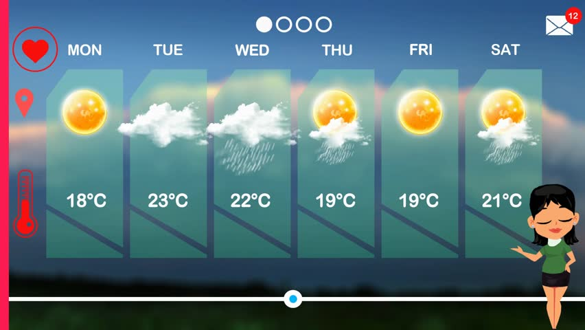 Weather forecast in vector animation | Shutterstock HD Video #1015811536