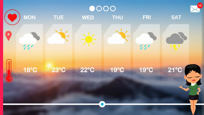 Weather forecast in vector animation | Shutterstock HD Video #1015811551