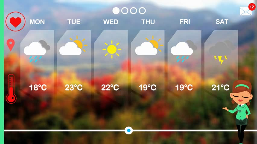 Weather forecast in vector animation | Shutterstock HD Video #1015811554