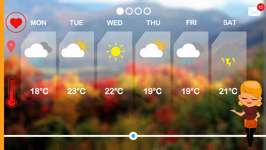 Weather forecast in vector animation | Shutterstock HD Video #1015811557