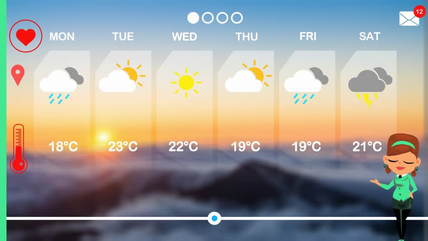 Weather forecast in vector animation | Shutterstock HD Video #1015811560