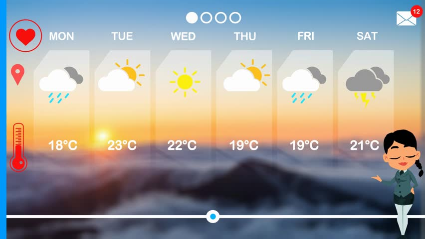 Weather forecast in vector animation | Shutterstock HD Video #1015811563