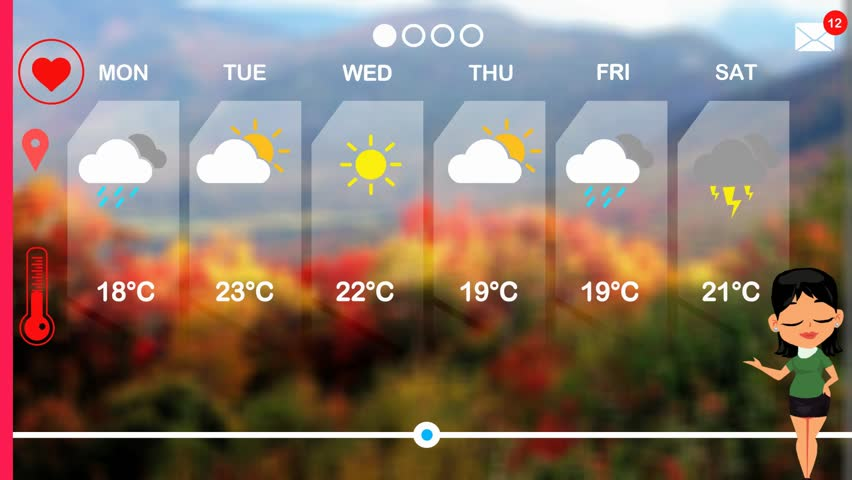 Weather forecast in vector animation | Shutterstock HD Video #1015811566