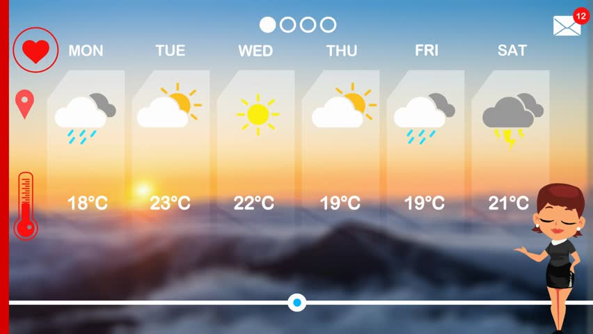 Weather forecast in vector animation | Shutterstock HD Video #1015811572
