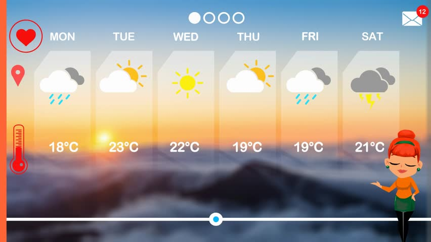 Weather forecast in vector animation | Shutterstock HD Video #1015811578