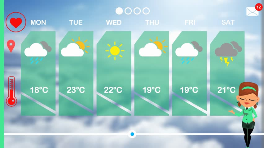 Weather forecast in vector animation | Shutterstock HD Video #1015811602