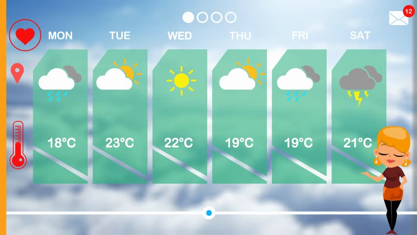 Weather forecast in vector animation | Shutterstock HD Video #1015811605