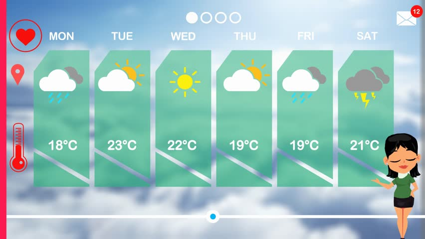 Weather forecast in vector animation | Shutterstock HD Video #1015811608