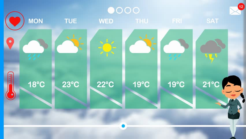 Weather forecast in vector animation | Shutterstock HD Video #1015811611