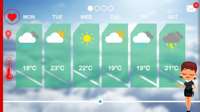 Weather forecast in vector animation | Shutterstock HD Video #1015811614