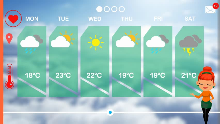 Weather forecast in vector animation | Shutterstock HD Video #1015811620