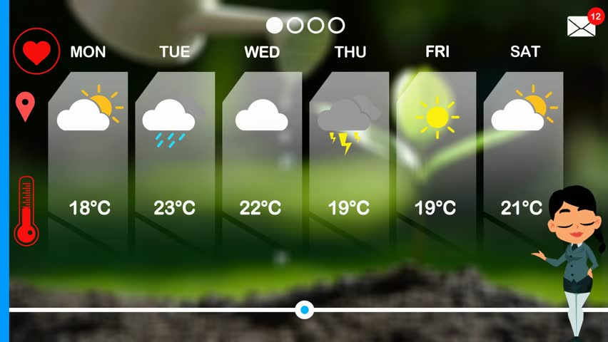 Weather forecast in vector animation | Shutterstock HD Video #1015812025