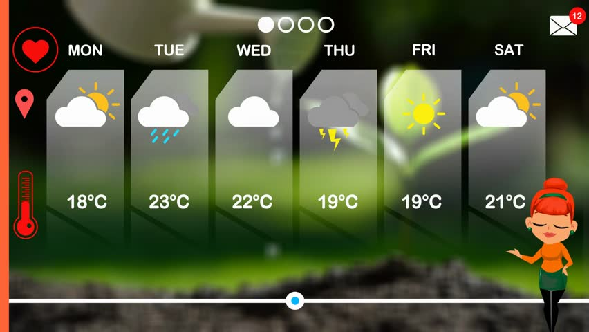Weather forecast in vector animation | Shutterstock HD Video #1015812028