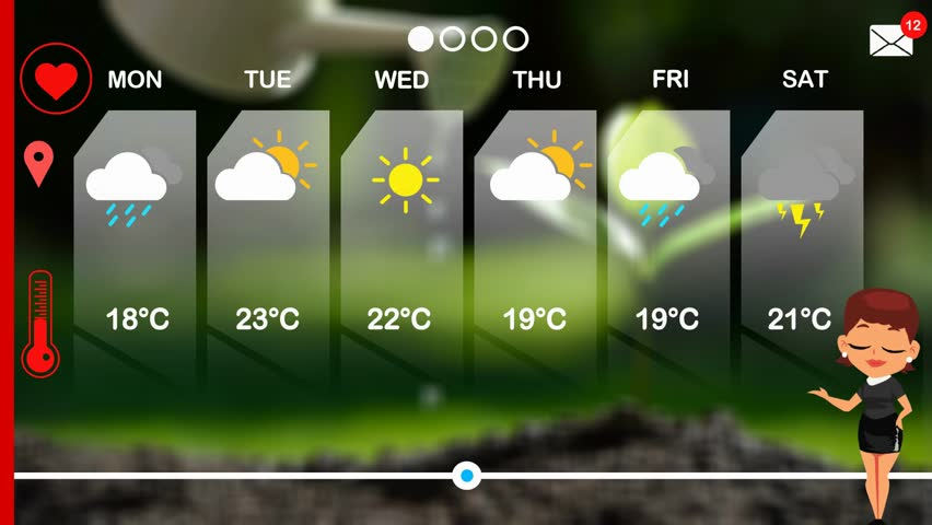 Weather forecast in vector animation | Shutterstock HD Video #1015812037