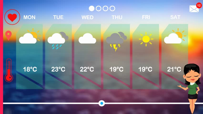 Weather forecast in vector animation | Shutterstock HD Video #1015812049
