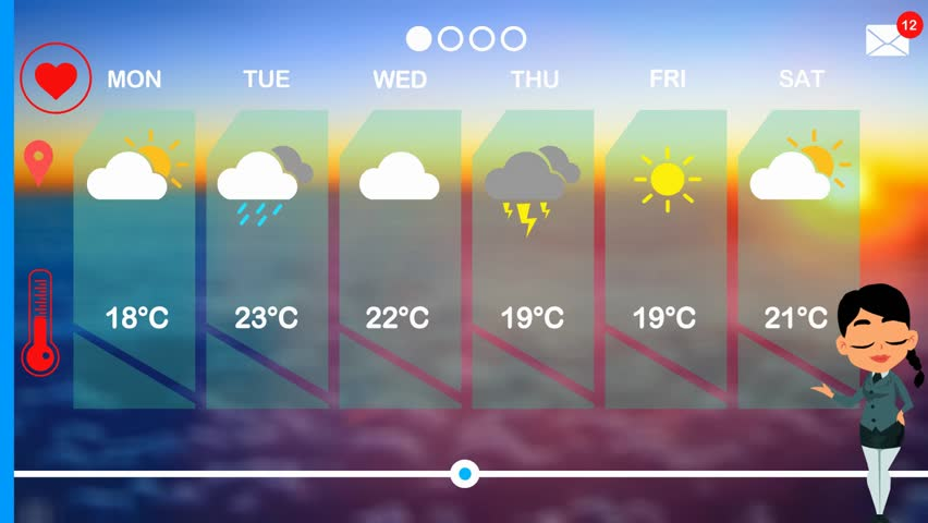 Weather forecast in vector animation | Shutterstock HD Video #1015812055