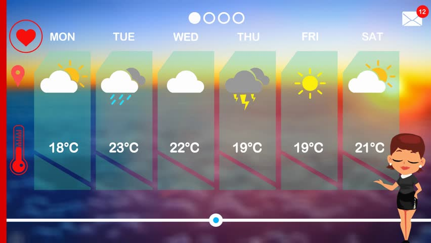 Weather forecast in vector animation | Shutterstock HD Video #1015812061