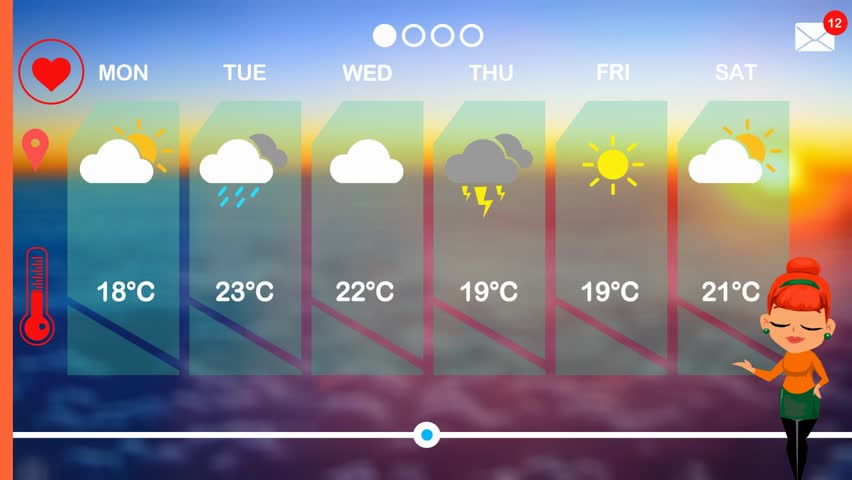 Weather forecast in vector animation | Shutterstock HD Video #1015812064