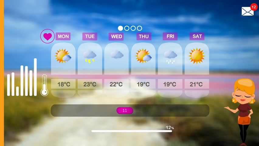 Weather forecast in vector animation | Shutterstock HD Video #1015864027