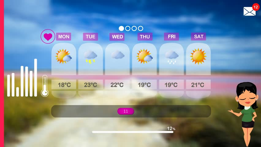 Weather forecast in vector animation | Shutterstock HD Video #1015864030