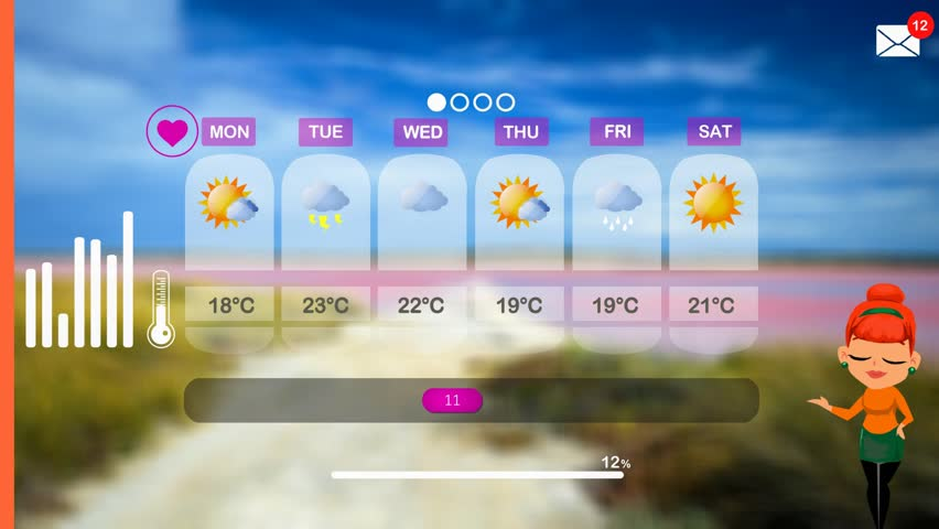 Weather forecast in vector animation | Shutterstock HD Video #1015864033