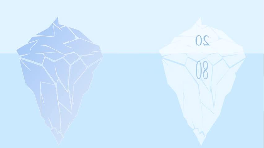 The Iceberg theory 80-20 Rule