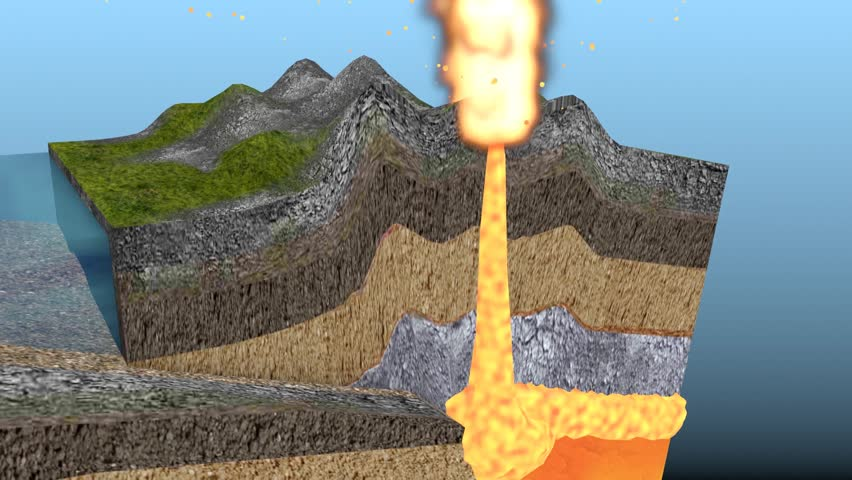 An educational 3-D animation of the tectonic process of Subduction, that creates a Volcanic Eruption.