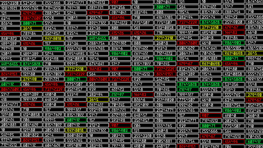 The camera panes horizontally on the brokerage board. Changing numbers. Business background.Stock Market Tickers Price Data Animation. | Shutterstock HD Video #1017512536