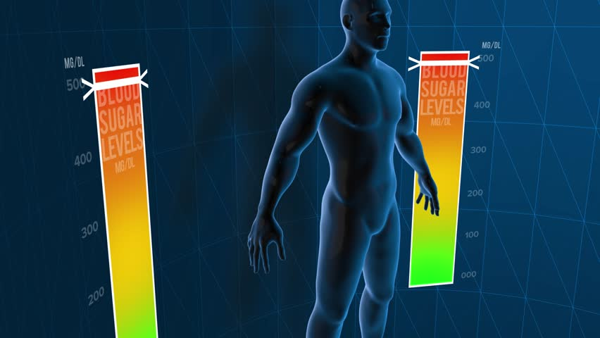 3D Animation and illustration of lowering blood sugar levels from very high to normal