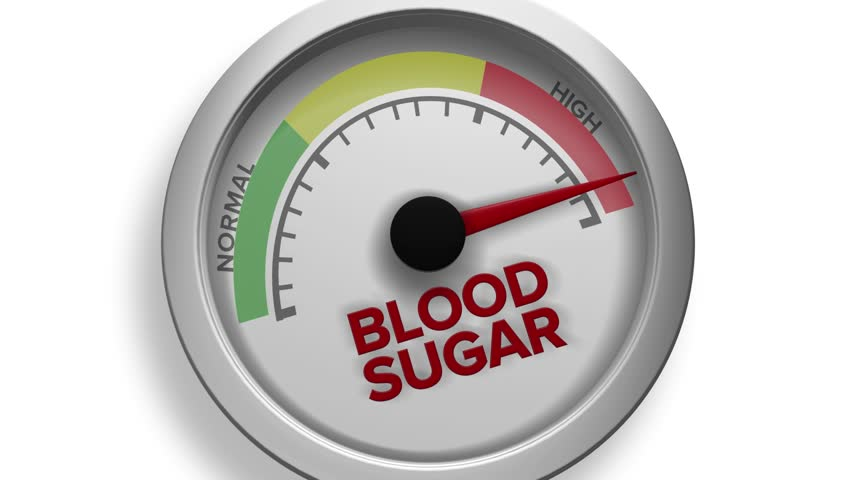 Animation blood sugar levels meter going from high to normal