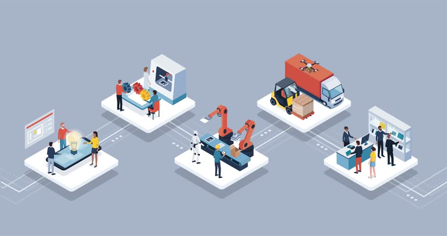 Industry 4.0, internet of things and automation infographic; product development process: ideation, prototyping, production, transport and retail Royalty-Free Stock Footage #1019196691