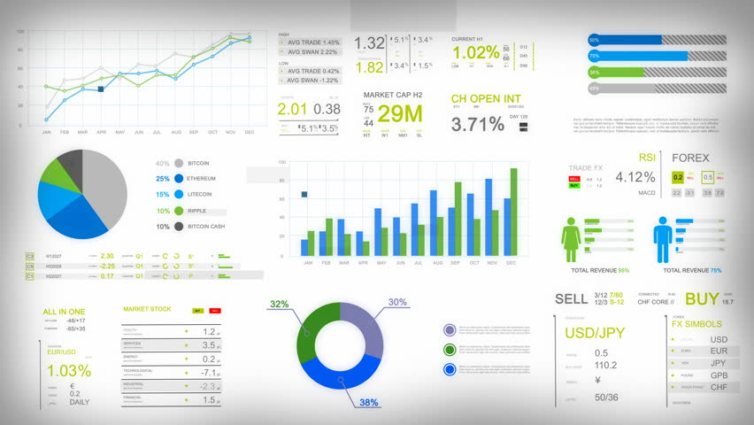 Financial template with generic data and charts. Animation showing pie, bar and line graphs. Stock exchange information. Economy background with luma matte.