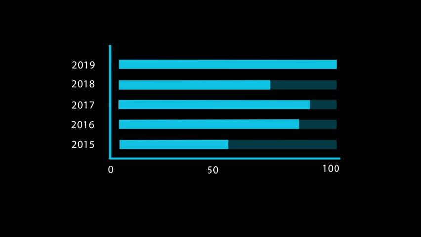 2d bar chart. Black background