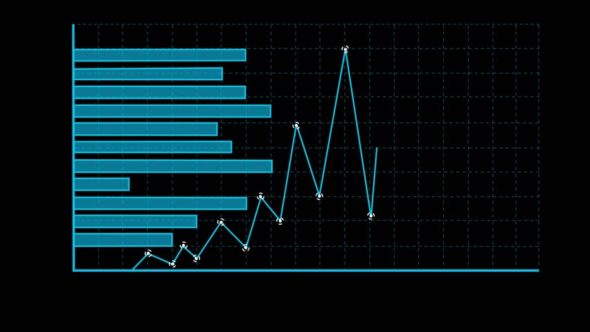 Mixture of histogram and line chart. Black background