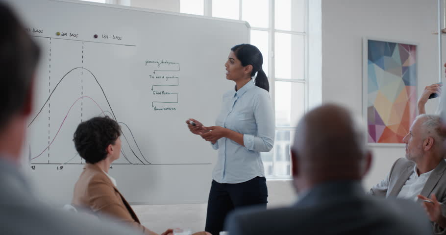Indian business woman team leader presenting project strategy showing ideas on whiteboard in office presentation diverse colleagues enjoying training seminar | Shutterstock HD Video #1024998731
