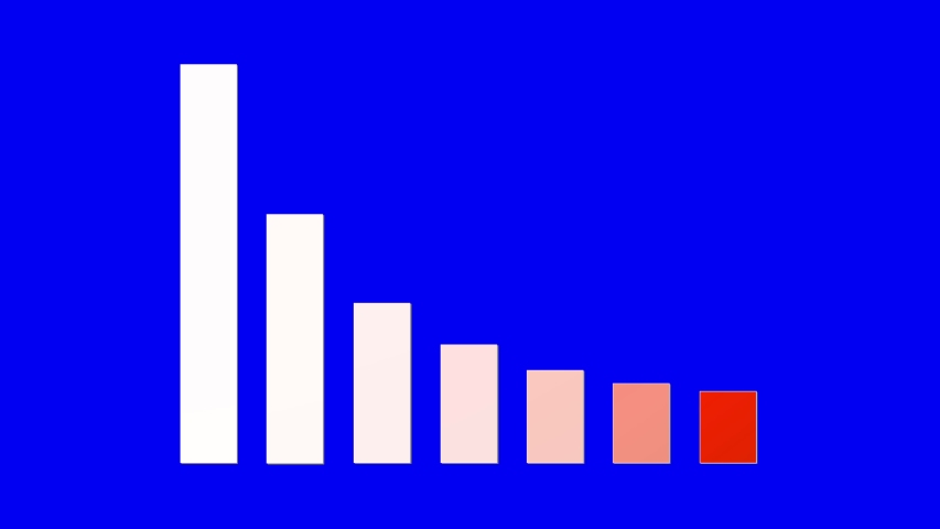 Ultra High Definition resolution animation footage of red gradient down trend bar chart on blue screen background, chroma key
