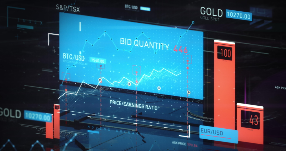 Fintech commodities and high frequency trading. Perfect for business, financial institution, traders Animation of stock market information and charts.