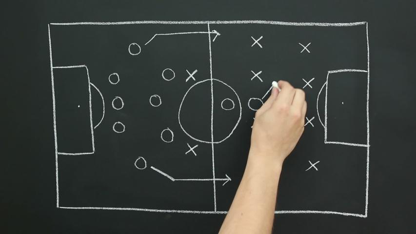 Coach using Chalkboard for Soccer / Football match tactics. The gameplan is written on a blackboard with chalk. Sport diagram.   Shutterstock HD Video #1044277102