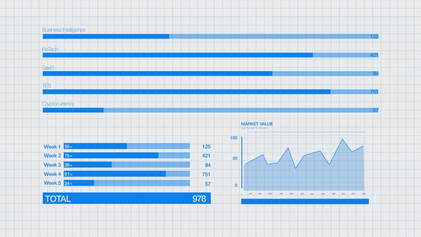 UI of corporate graphs and charts animation in 4k hd. Blue on white clean background. Great for in screen movies or presentations.  | Shutterstock HD Video #1050347491
