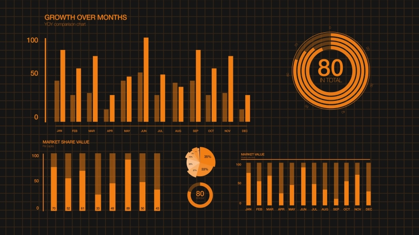High tech UI of bars charts and graphs animation with dark theme orange on black background. 4K hd | Shutterstock HD Video #1050347569