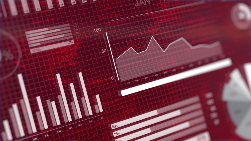 3D Animation of graphs on red background with stock market ticker. Illustrates market crash since covid-19 pandemic started.  | Shutterstock HD Video #1051372708