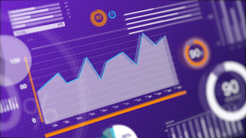 Purple and blue 2D vector graphics in 3D animation, showing graphs and charts with data visualizations and information. 4K UDHD | Shutterstock HD Video #1051899781