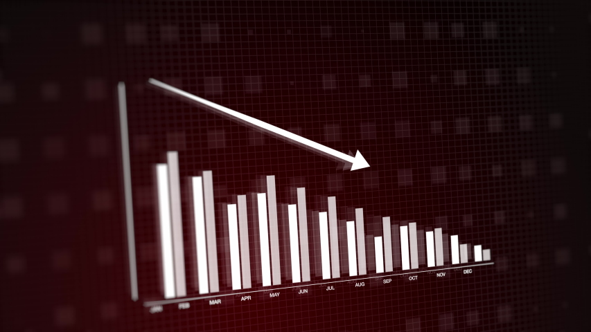 Red on black modern 3D animation of 2D vector graphic of bar graph chart plummeting. Depiction of stock market value after Covid-19 depression. | Shutterstock HD Video #1052043517